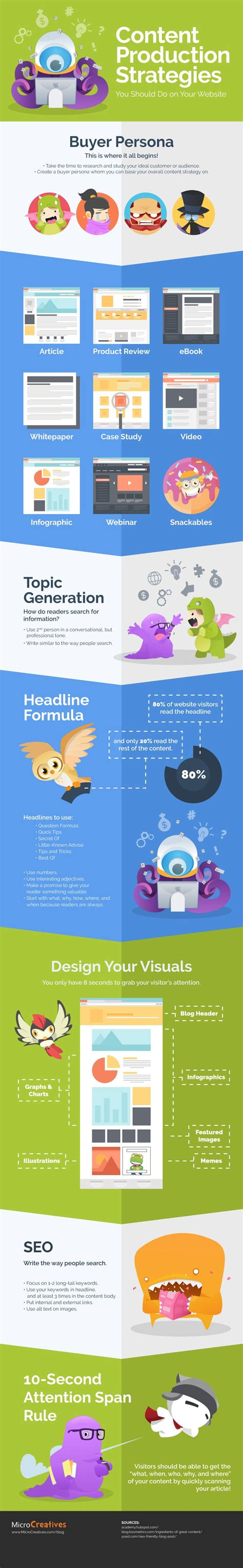 blog themes uk 9 blog content ideas infographic