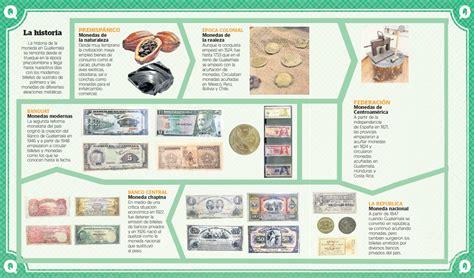 dolar en guatemala cambio dolar quetzal la economia de hoy los nuevos billetes que guatemala aprob 243 y no ha utilizado