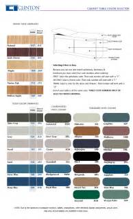 stool color chart clay colored stool picture studio design gallery