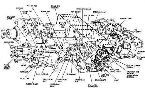 industrial compressor parts diagram downloaddescargar