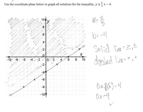Linear Equations Worksheet Answers by 100 Worksheet Works Graphing Linear Equations