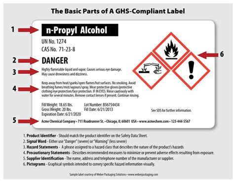 Ghs Compliance Labels Ghs Label Template