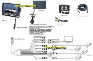 rocky americas complete vehicle rear view backup system