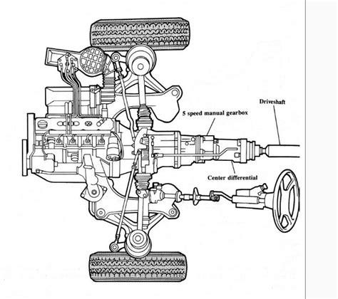 vw quantum parts diagram free wiring diagram