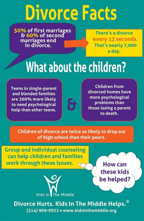 new year child facts 1000 images about child of divorce modern family