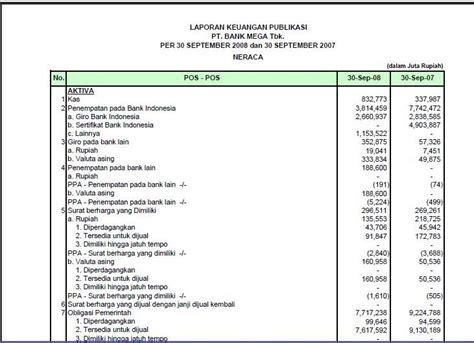 Penghantar Bisnis 1 contoh laporan keuangan suatu perusahaan gontoh