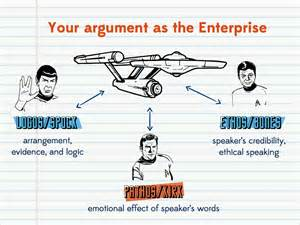 tweak your speech rhetoric and star trek tweak your slides