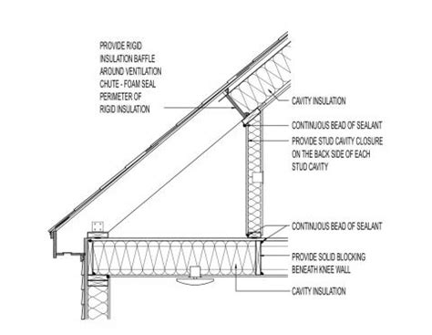 Cape Code House Plans by Attic Knee Walls Building America Solution Center