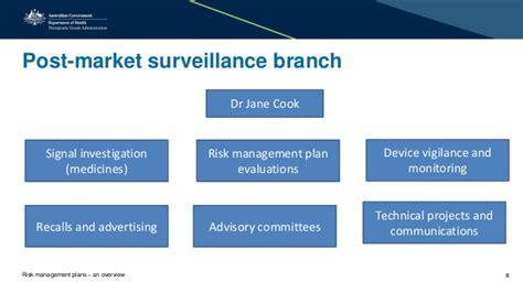 Post Market Surveillance Report Template Risk Management Plans An Overview