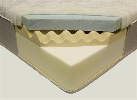 Costco Foam Mattress by Novaform Serafina Pearl Gel Costco Mattress Consumer