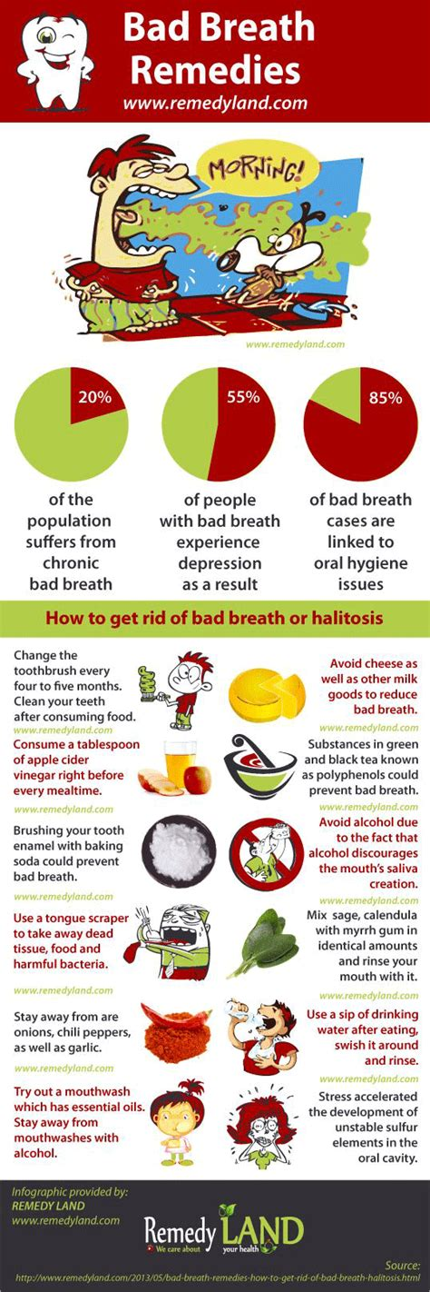 13 top bad breath remedies or how to get rid of bad breath