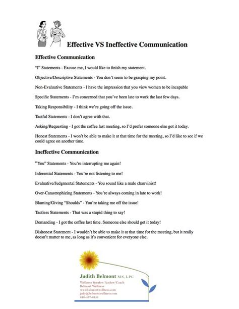 Effective Communication Worksheets Adults by Effective Vs Ineffective Communication For More