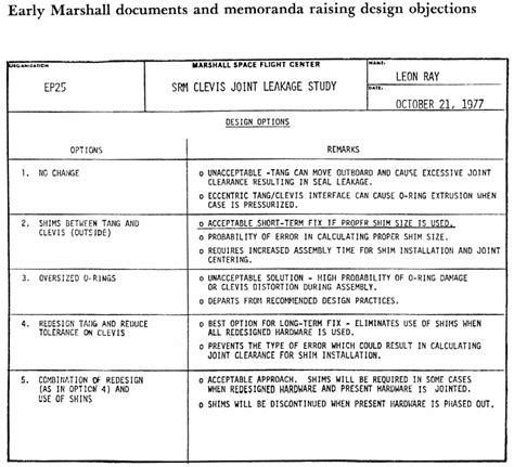 design brief notes v1p233
