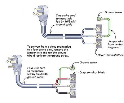electric 3 prong dryer cord electric wiring diagram and