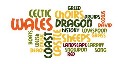 canva word cloud simple program for word clouds technology and art