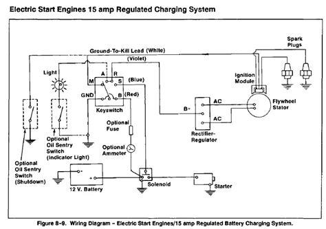 kohler v 25 hp engine kohler free engine image for