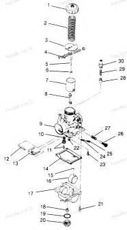 polaris 250 wiring diagram polaris scrambler wiring diagram wiring diagrams polaris trail