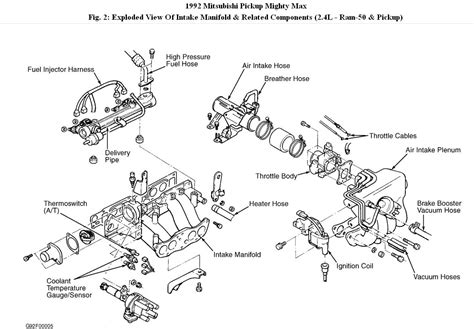free owners manual for a 1986 mitsubishi mighty max service manual free owners manual for a service manual how to remove ignition actuator 1992 mitsubishi mighty max macro 1992 isuzu