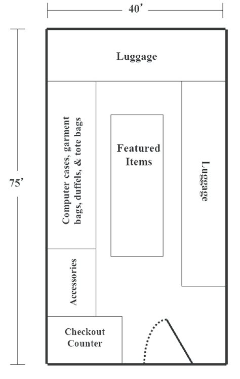 clothing store floor plan layout www imgkid com the emporium luggage store layout for 3 000 square foot