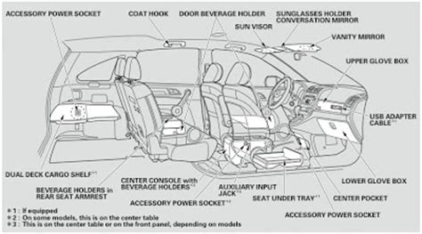 Honda Cars Tov 2010 Cr V Owner S Manual Reveals Secrets