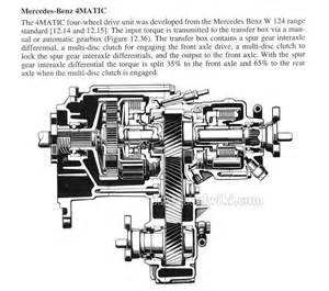 mercedes all wheel drive explained awd cars 4x4 vehicles 4wd trucks 4motion quattro