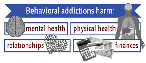 Behavioral Health Detox by What Is Process Addiction Types Of Addictive Behaviors