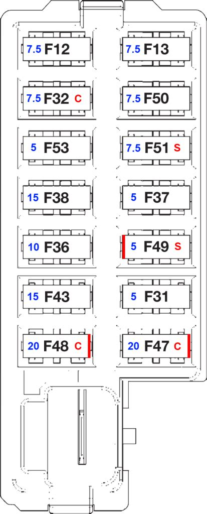 fiat 500l living from 2012 fuse box diagram schematic symbols diagram fiat 500 fuse box diagram wiring diagram