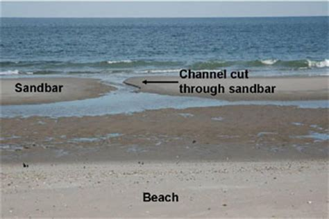 sandbar diagram rip current characteristics