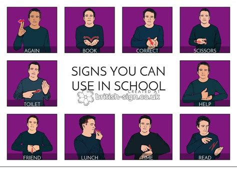 how do you say bathroom in british 17 best ideas about british sign language on pinterest