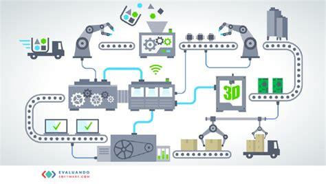 cadena de suministro materia prima decisiones en la cadena de suministro evaluando software