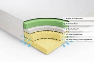 mattress thickness 8 10 12 14 inch memory foam