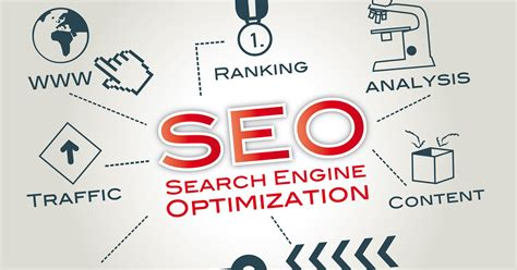 Seo Web by Single Page Websites Are They Or Bad For Seo Sej