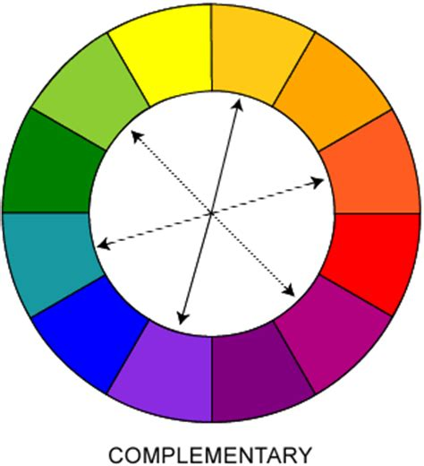 complementary color scheme how to the wall color