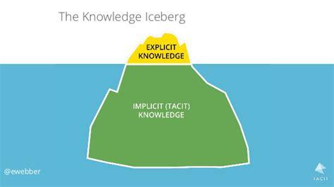 building successful communities of practice books emily webber building successful communities of practice