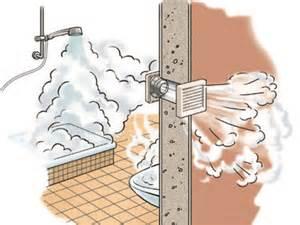 badezimmer ventilator bad l 252 ftung m 246 belideen