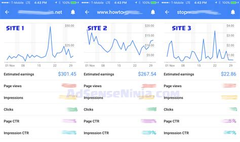 adsense rates investment websites income report november 2016