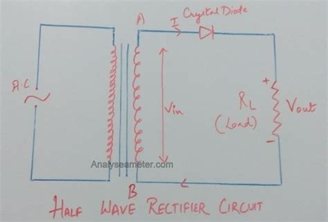 half rectifier diode half wave rectifier circuit working