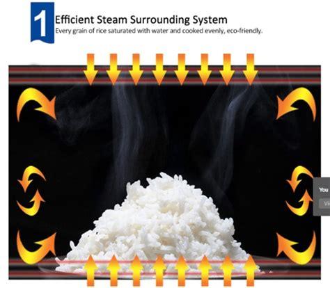 Rice Cooker Di Bandung jual rice cooker kapasitas besar 25 kg 8 rak di bandung toko mesin maksindo bandung toko