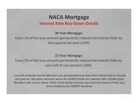 what is the interest rate on buying a house what does naca s quot below market interest rate quot really mean