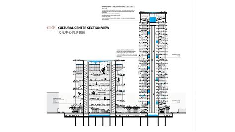 section 12b gallery of city cultural center competition entry kamjz
