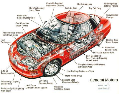 Auto Part Car by Car Parts Car Assamble Parts Basic Car Parts Car Engine