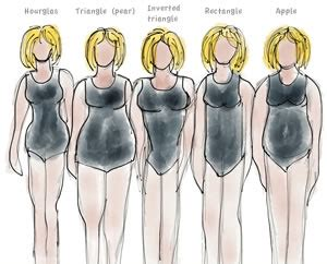 Items To Flatter A Pear Shape by How To Dress The Pear Shaped Type When You Re 40