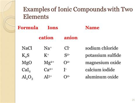 exle of ionic bond chapter 4 compounds and their bonds ppt
