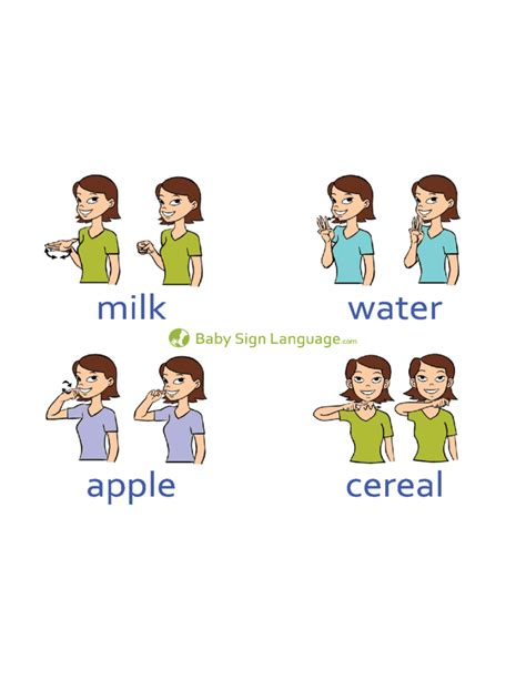 baby sign language chart template basic baby sign language chart template free