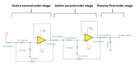 high pass filter noise reduction painless reduction of analog filter noise edn