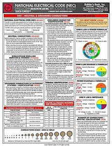 National Electric Code Section 250 4 A 1 by New 2017 National Electrical Code Nec Card By