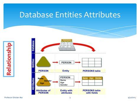 logical data model visio database data models design using visio