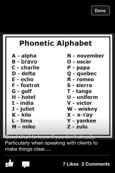 army letter code army alphabet chart phonetic alphabet