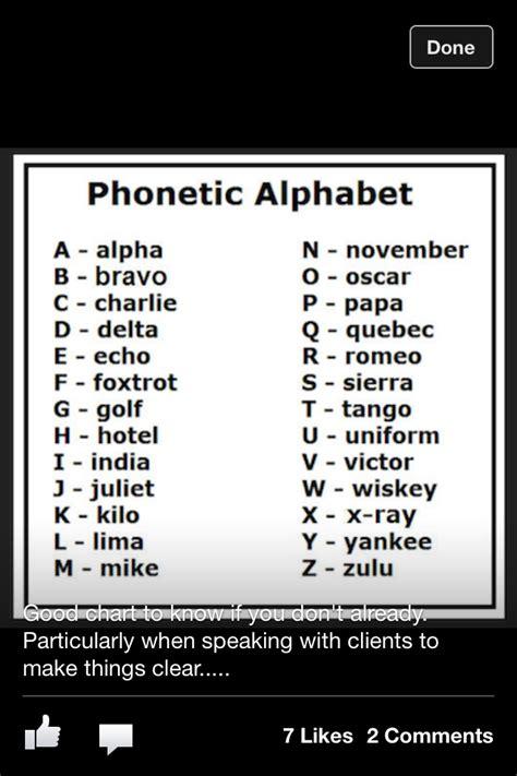 army letter code army alphabet chart phonetic alphabet