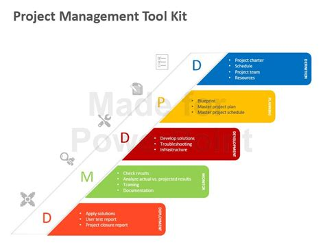 project management tools and templates project management tool kit editable powerpoint presentation